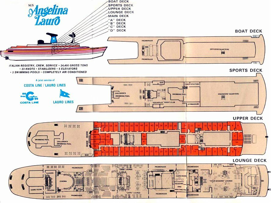 Space Cargo Ship Deck Plan (page 4) - Pics about space