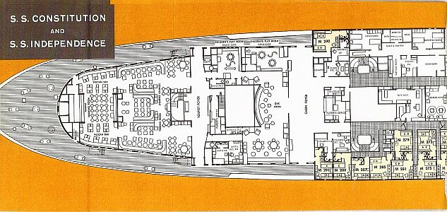 Ss Independence And Ss Constitution Deck Plans