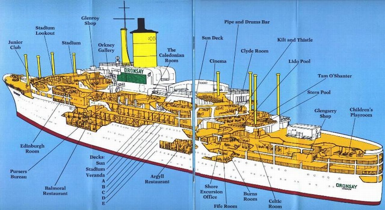 cruise ship inside diagram eve ship size diagram orient line ss oronsay 1951 to 1975, her history page